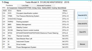 Tesla Scan Tool